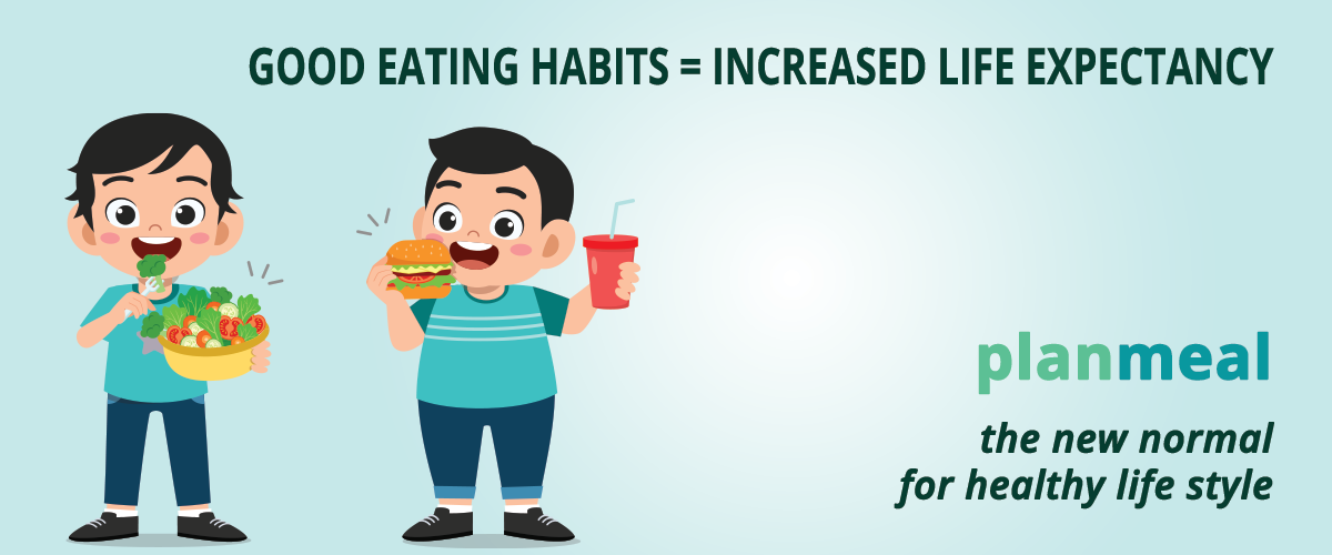Eating Habits and Life Expectancy